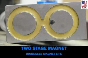 two stage magnet